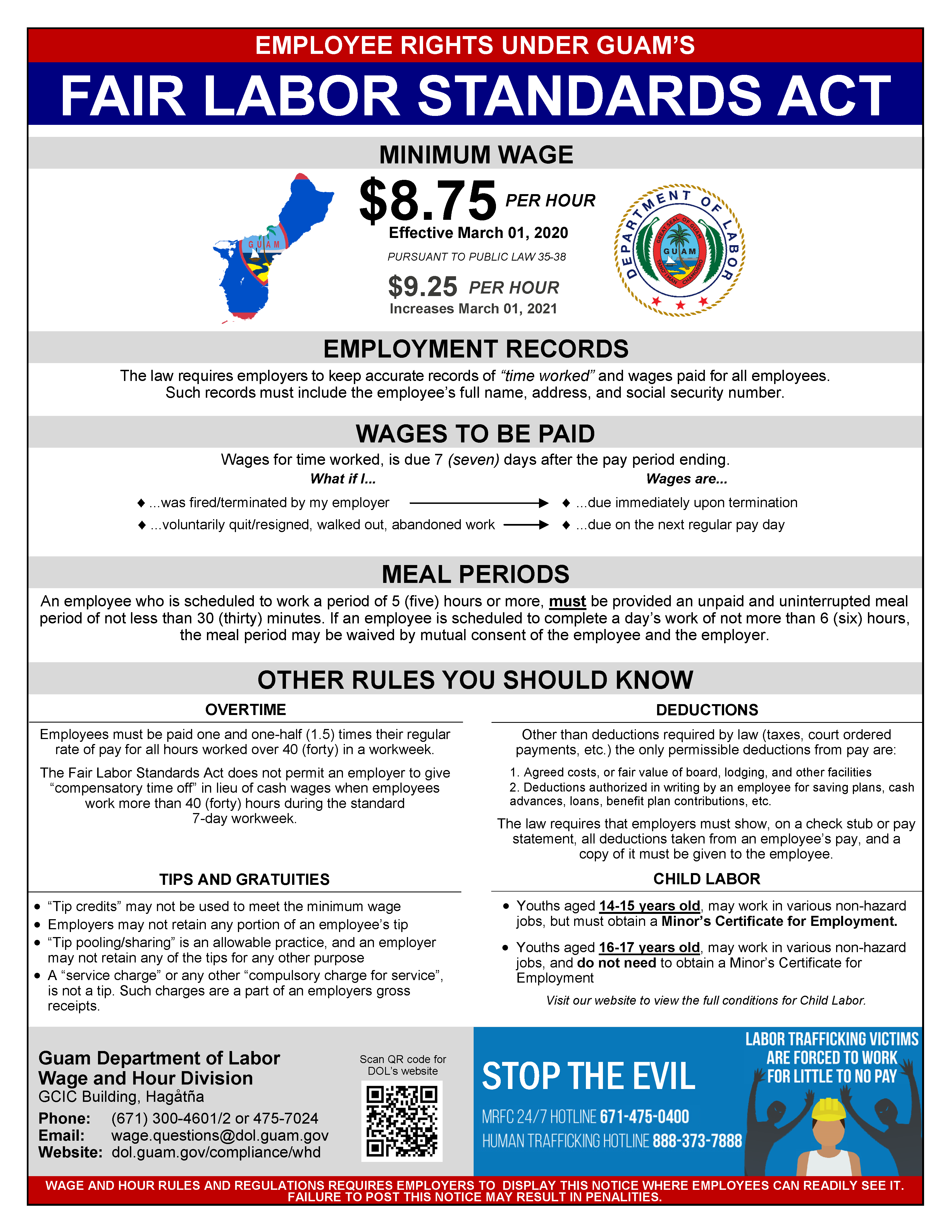 Fair Labor Standards Act: Minimum Wage Poster